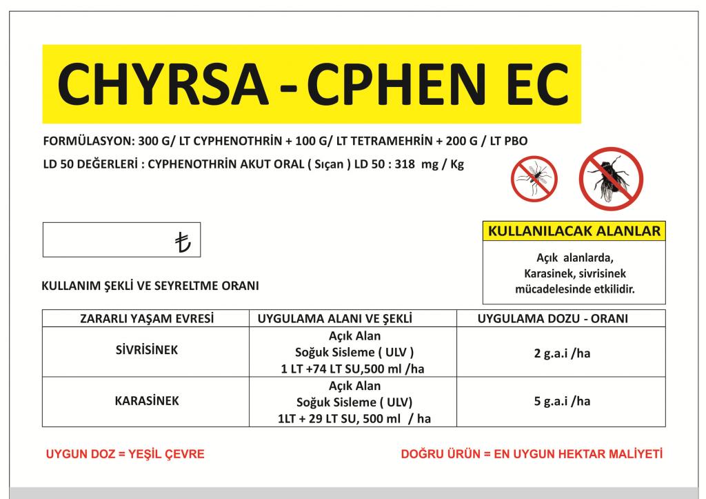 chyrsa-cphen ec