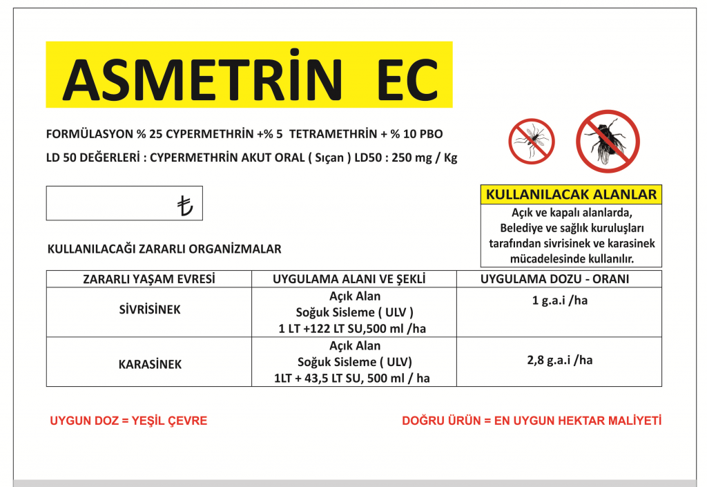 asmetrin